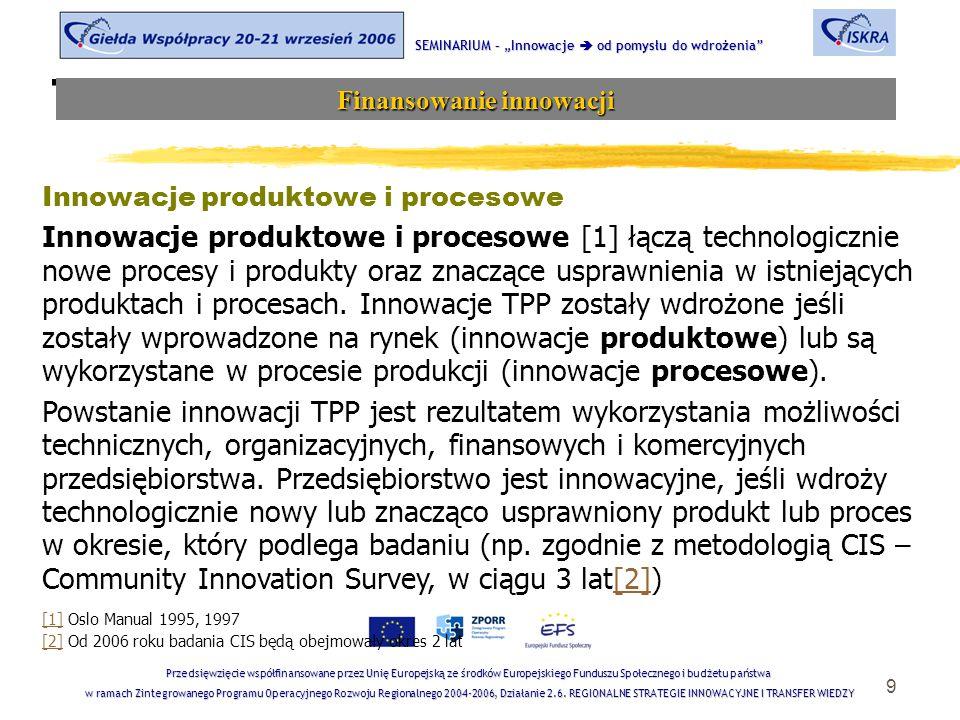 """9 Tematyka sesji SEMINARIUM – """"Innowacje  od pomysłu do wdrożenia"""" Finansowanie innowacji Przedsięwzięcie współfinansowane przez Unię Europejską ze ś"""