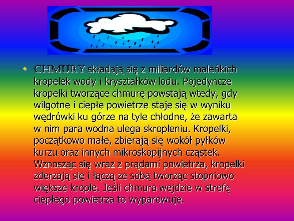 Dlaczego niebo jest niebieskie.O kolorze nieba decydują cząsteczki gazów zawartych w powietrzu.