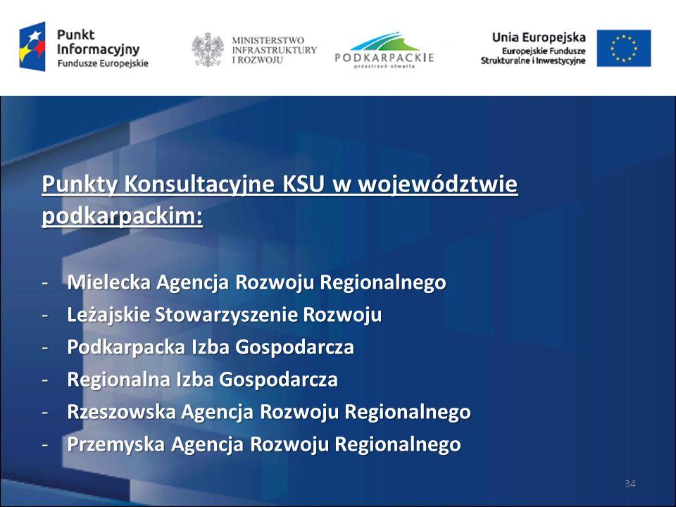 Punkty Konsultacyjne KSU w województwie podkarpackim: -Mielecka Agencja Rozwoju Regionalnego -Leżajskie Stowarzyszenie Rozwoju -Podkarpacka Izba Gospodarcza -Regionalna Izba Gospodarcza -Rzeszowska Agencja Rozwoju Regionalnego -Przemyska Agencja Rozwoju Regionalnego 34