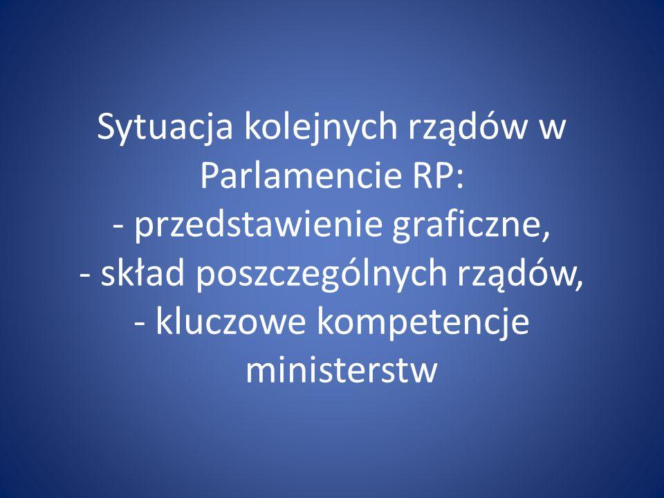Kluczowe kompetencje: Premier: Kompetencje organizacyjne reprezentuje Radę Ministrów kieruje jej pracami zwołuje posiedzenia ustala porządek obrad przewodniczy posiedzeniom Kompetencje merytoryczne kieruje merytoryczną działalnością Rady Ministrów ponosi odpowiedzialność polityczną decyduje o składzie Rady Ministrów koordynuje i kontroluje pracę ministrów i pozostałych członków Rady zapewnia wykonanie polityki Rady Ministrów wydaje rozporządzenia sprawuje nadzór nad samorządem terytorialnym Minister finansów odpowiada za: realizację dochodów z podatków bezpośrednich, pośrednich oraz opłat; realizację dochodów z podatków bezpośrednich, pośrednich oraz opłat koordynowanie i organizowanie współpracy finansowej, kredytowej i płatniczej z zagranicą, współdziałanie w opracowywaniu związanych z tym spraw oraz współpracę z międzynarodowymi organizacjami finansowymi; realizację przepisów dotyczących ceł; finansowanie jednostek realizujących zadania objęte budżetem państwa i finansowanie samorządu terytorialnego; dochodzenie należności Skarbu Państwa; gry losowe, zakłady wzajemne, gry na automatach i gry na automatach o niskich wygranych; rachunkowość; prawo dewizowe; bilans finansów sektora publicznego i prognozowanie bilansu płatniczego; kontrolę skarbową oraz nadzór nad organami kontroli skarbowej; koordynację kontroli finansowej i audytu wewnętrznego w jednostkach sektora finansów publicznych; ceny.