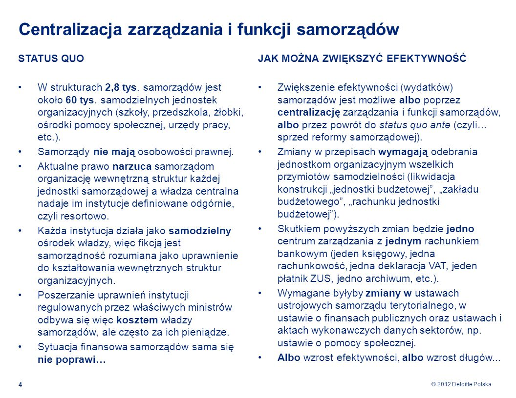 © 2012 Deloitte Polska Deloitte refers to one or more of Deloitte Touche Tohmatsu Limited, a UK private company limited by guarantee, and its network of member firms, each of which is a legally separate and independent entity.
