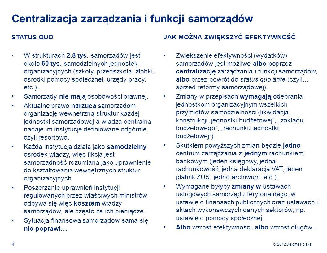 © 2012 Deloitte Polska Centralizacja zarządzania i funkcji samorządów STATUS QUO W strukturach 2,8 tys. samorządów jest około 60 tys. samodzielnych je