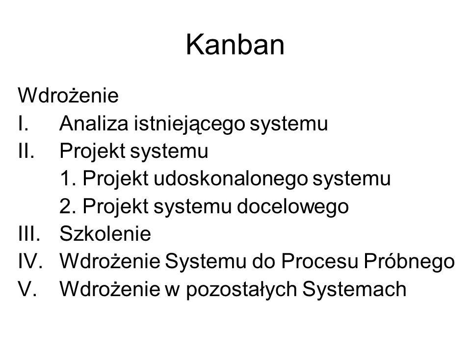 Kanban Wdrożenie I.Analiza istniejącego systemu II.Projekt systemu 1. Projekt udoskonalonego systemu 2. Projekt systemu docelowego III.Szkolenie IV.Wd