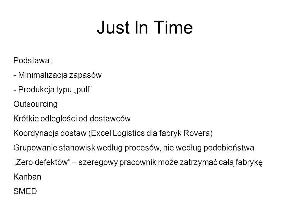 """Just In Time Podstawa: - Minimalizacja zapasów - Produkcja typu """"pull"""" Outsourcing Krótkie odległości od dostawców Koordynacja dostaw (Excel Logistics"""