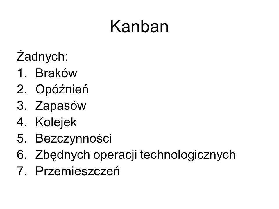 Kanban Przepływ towaru Przepływ kanbanów
