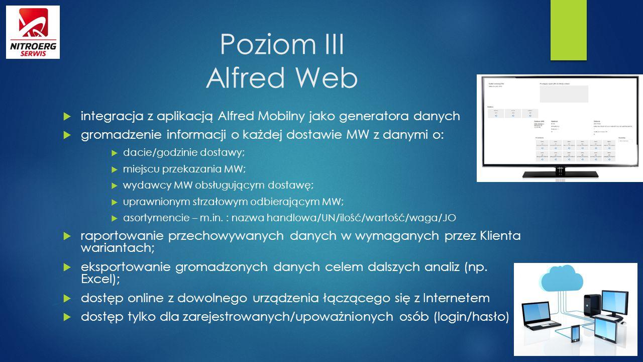 Poziom III Alfred Web  integracja z aplikacją Alfred Mobilny jako generatora danych  gromadzenie informacji o każdej dostawie MW z danymi o:  dacie