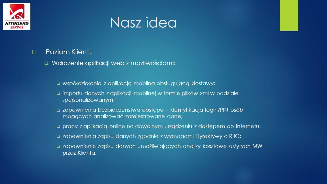 Nasz idea III. Poziom Klient:  Wdrożenie aplikacji web z możliwościami:  współdziałania z aplikacją mobilną obsługującą dostawy;  importu danych z