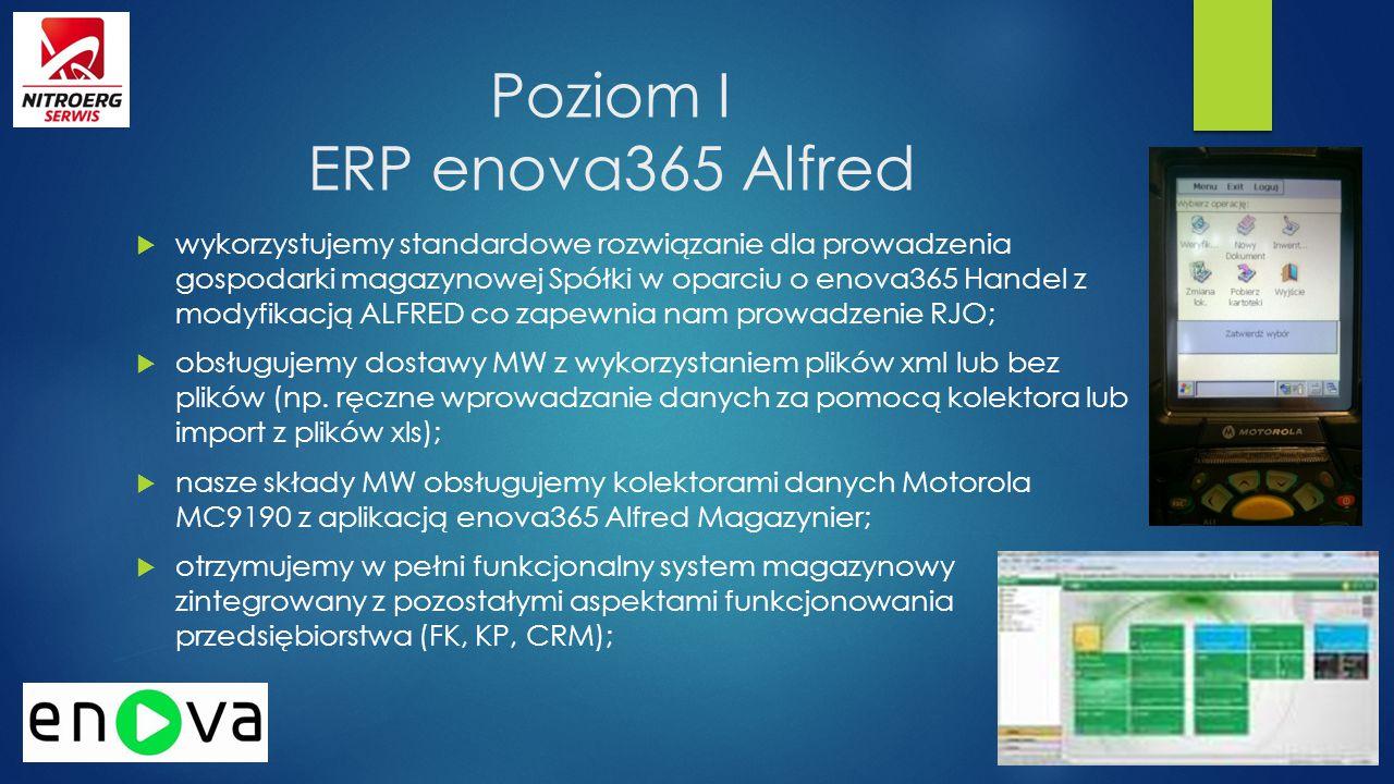 Poziom I ERP enova365 Alfred  wykorzystujemy standardowe rozwiązanie dla prowadzenia gospodarki magazynowej Spółki w oparciu o enova365 Handel z mody