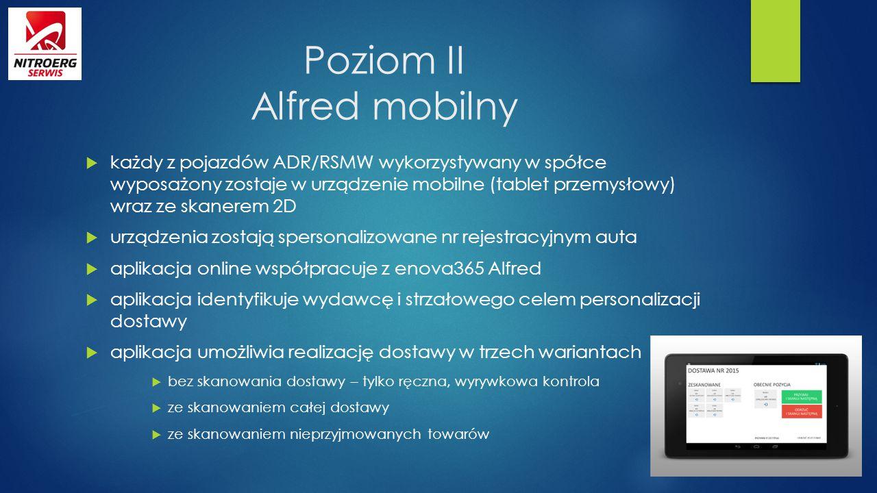 Poziom II Alfred mobilny  każdy z pojazdów ADR/RSMW wykorzystywany w spółce wyposażony zostaje w urządzenie mobilne (tablet przemysłowy) wraz ze skan