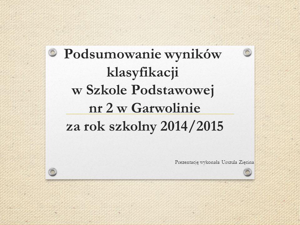 Podsumowanie wyników klasyfikacji w Szkole Podstawowej nr 2 w Garwolinie za rok szkolny 2014/2015 Prezentację wykonała Urszula Zięcina