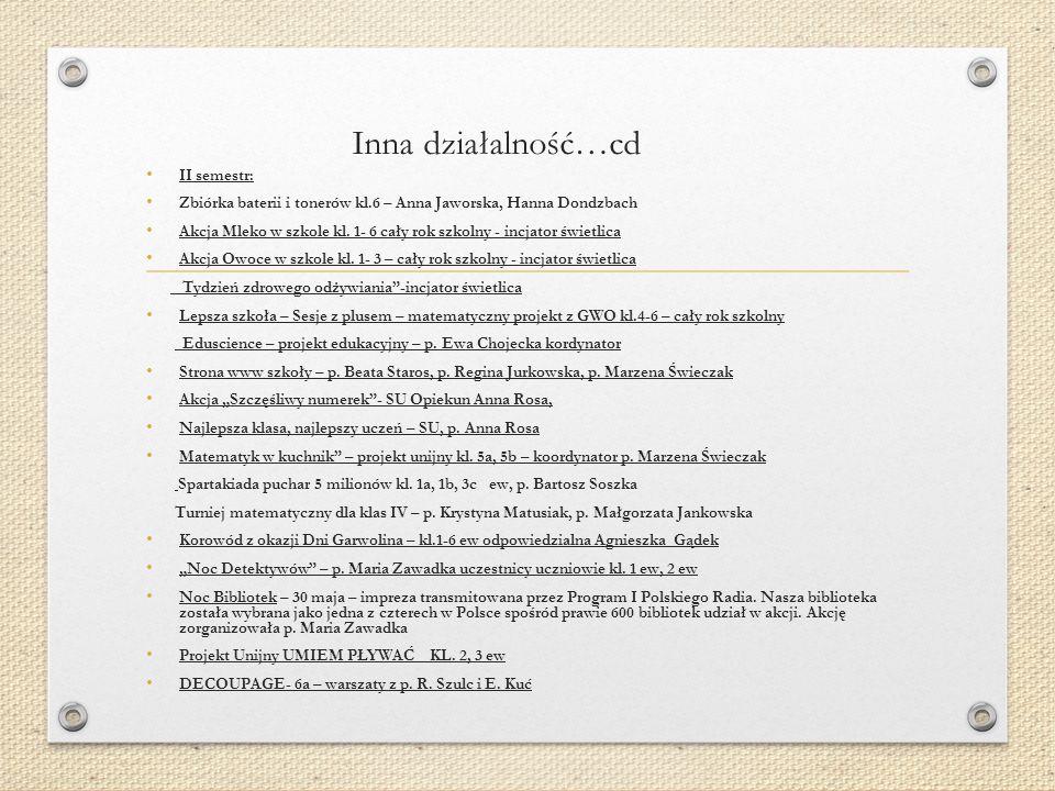 Inna działalność…cd II semestr: Zbiórka baterii i tonerów kl.6 – Anna Jaworska, Hanna Dondzbach Akcja Mleko w szkole kl. 1- 6 cały rok szkolny - incja