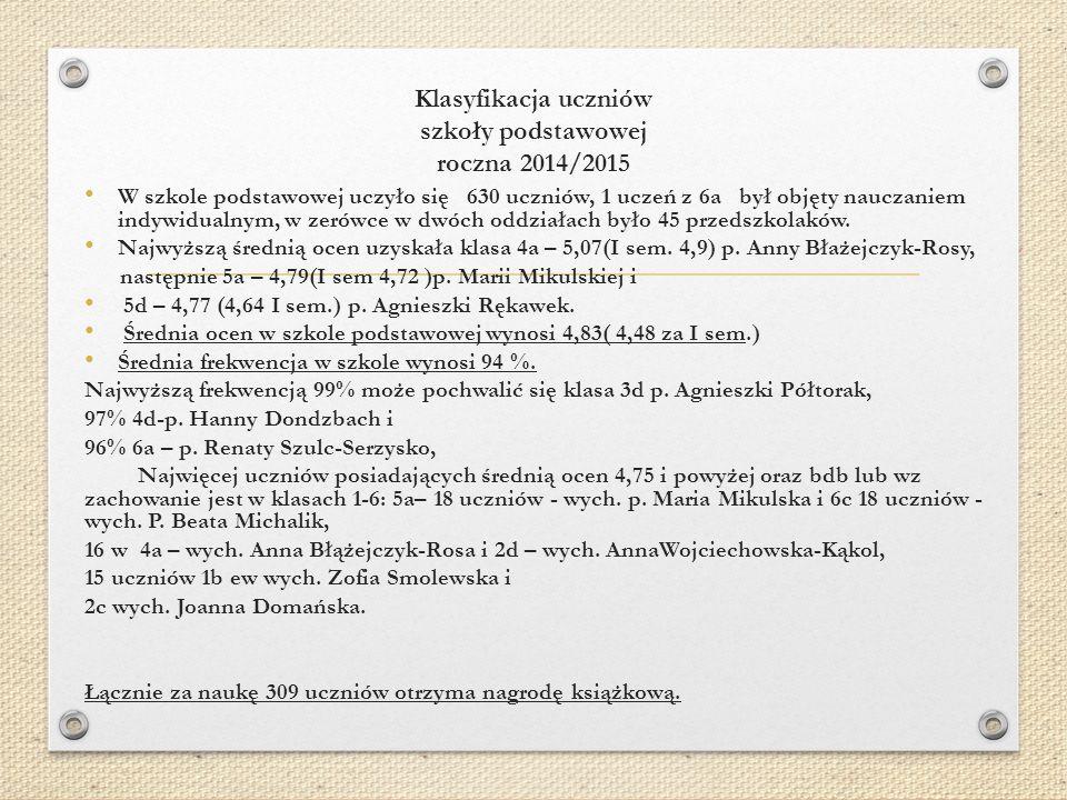 Klasyfikacja uczniów szkoły podstawowej roczna 2014/2015 Najlepszymi uczniami w szkole podstawowej w kl.