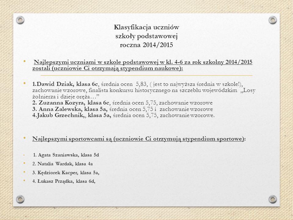 """Osiągnięcia w konkursach II sem cd.Konkurs powiatowy """"Wiem co w lesie piszczy Wyróżnienie – kl."""
