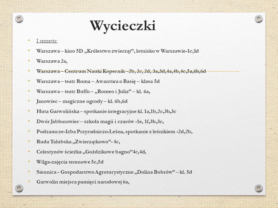 Wycieczki II semestr: Warszawa -1d, 1a, 1b, 1e, 1f, 2a, 2d, 3c, 3d, klasy 6b i d – Pałac Prezydencki, 5c Warszawa – Instytut Geofizyki (p.