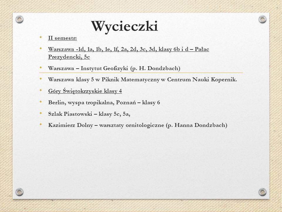 Wycieczki II semestr: Warszawa -1d, 1a, 1b, 1e, 1f, 2a, 2d, 3c, 3d, klasy 6b i d – Pałac Prezydencki, 5c Warszawa – Instytut Geofizyki (p. H. Dondzbac