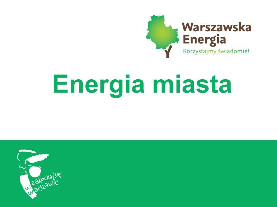 Energia miasta