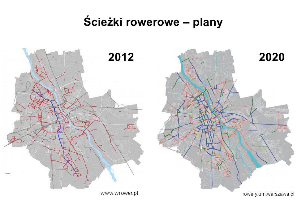 Ścieżki rowerowe – plany www.wrower.pl 20122020 rowery.um.warszawa.pl