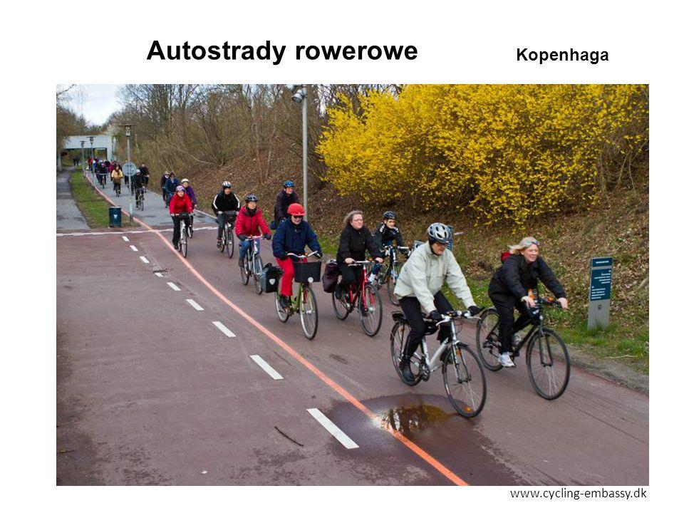 Autostrady rowerowe www.cycling-embassy.dk Kopenhaga