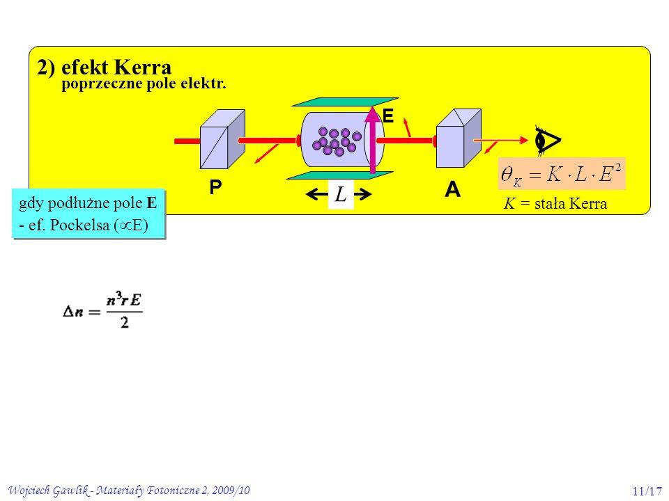 Wojciech Gawlik - Materiały Fotoniczne 2, 2009/1011/17 2) efekt Kerra poprzeczne pole elektr.