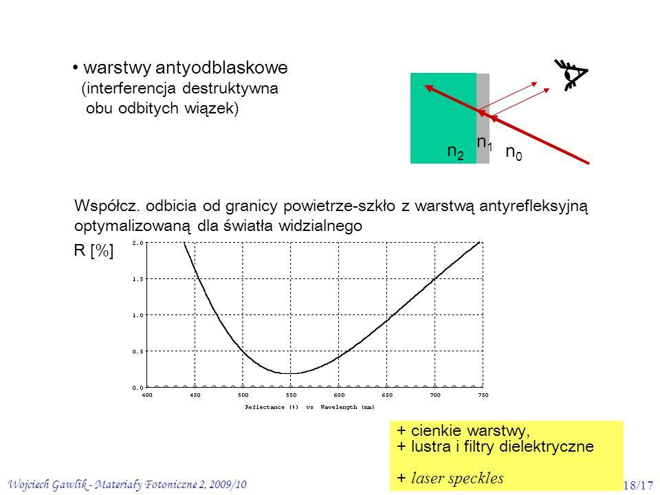 Wojciech Gawlik - Materiały Fotoniczne 2, 2009/1018/17 warstwy antyodblaskowe (interferencja destruktywna obu odbitych wiązek) + cienkie warstwy, + lustra i filtry dielektryczne + laser speckles n2n2 n0n0 n1n1 Współcz.