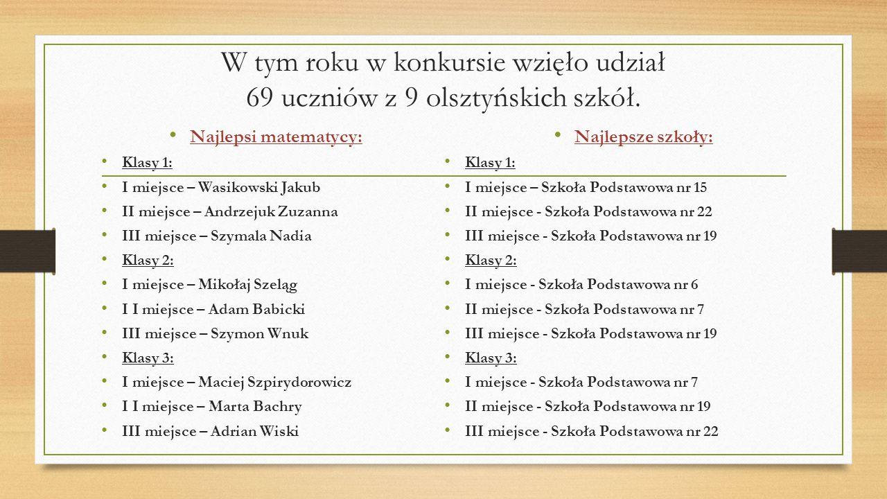 W tym roku w konkursie wzięło udział 69 uczniów z 9 olsztyńskich szkół. Najlepsi matematycy: Klasy 1: I miejsce – Wasikowski Jakub II miejsce – Andrze