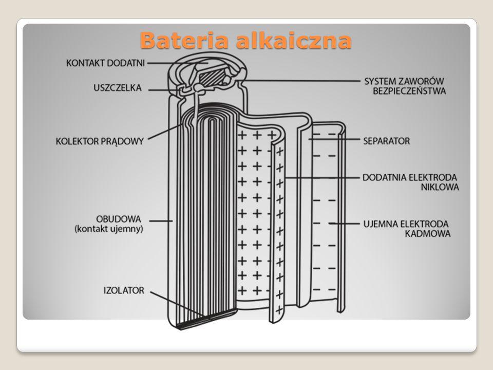 Bateria alkaiczna