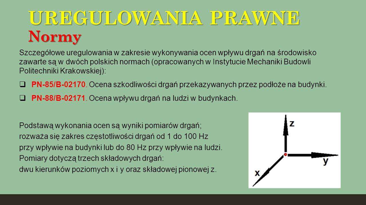 UREGULOWANIA PRAWNE Normy Szczegółowe uregulowania w zakresie wykonywania ocen wpływu drgań na środowisko zawarte są w dwóch polskich normach (opracow