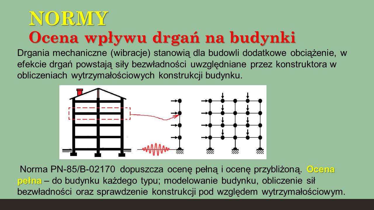 NORMY Ocena wpływu drgań na budynki Drgania mechaniczne (wibracje) stanowią dla budowli dodatkowe obciążenie, w efekcie drgań powstają siły bezwładnoś