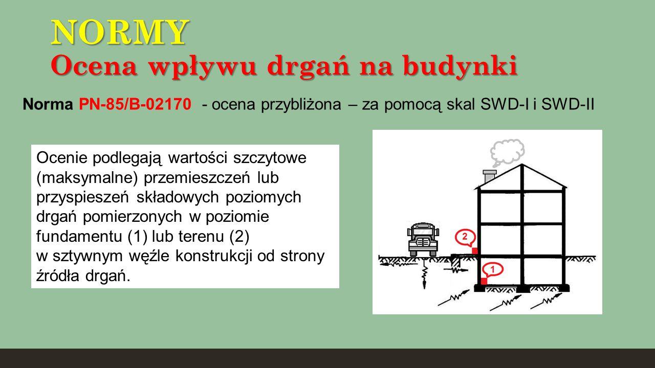 NORMY Ocena wpływu drgań na budynki Norma PN-85/B-02170 - ocena przybliżona – za pomocą skal SWD-I i SWD-II Ocenie podlegają wartości szczytowe (maksy