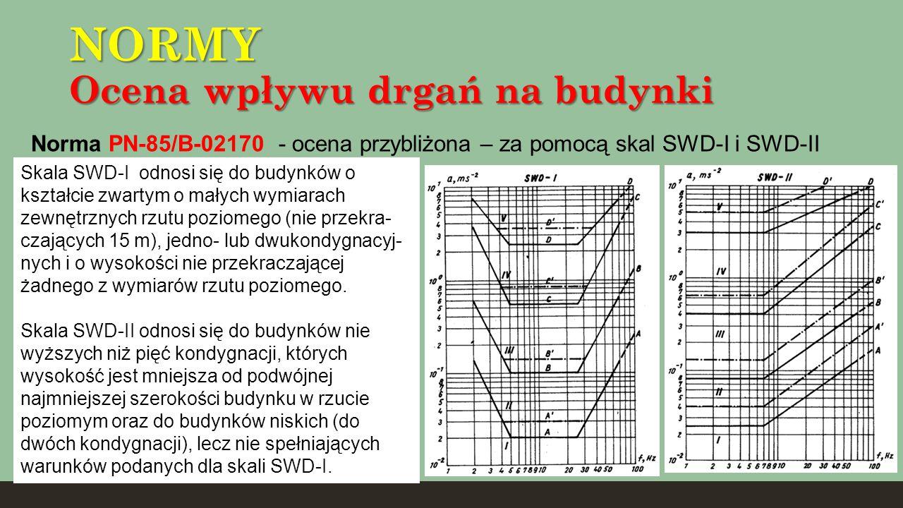 NORMY Ocena wpływu drgań na budynki Norma PN-85/B-02170 - ocena przybliżona – za pomocą skal SWD-I i SWD-II Skala SWD-I odnosi się do budynków o kszta
