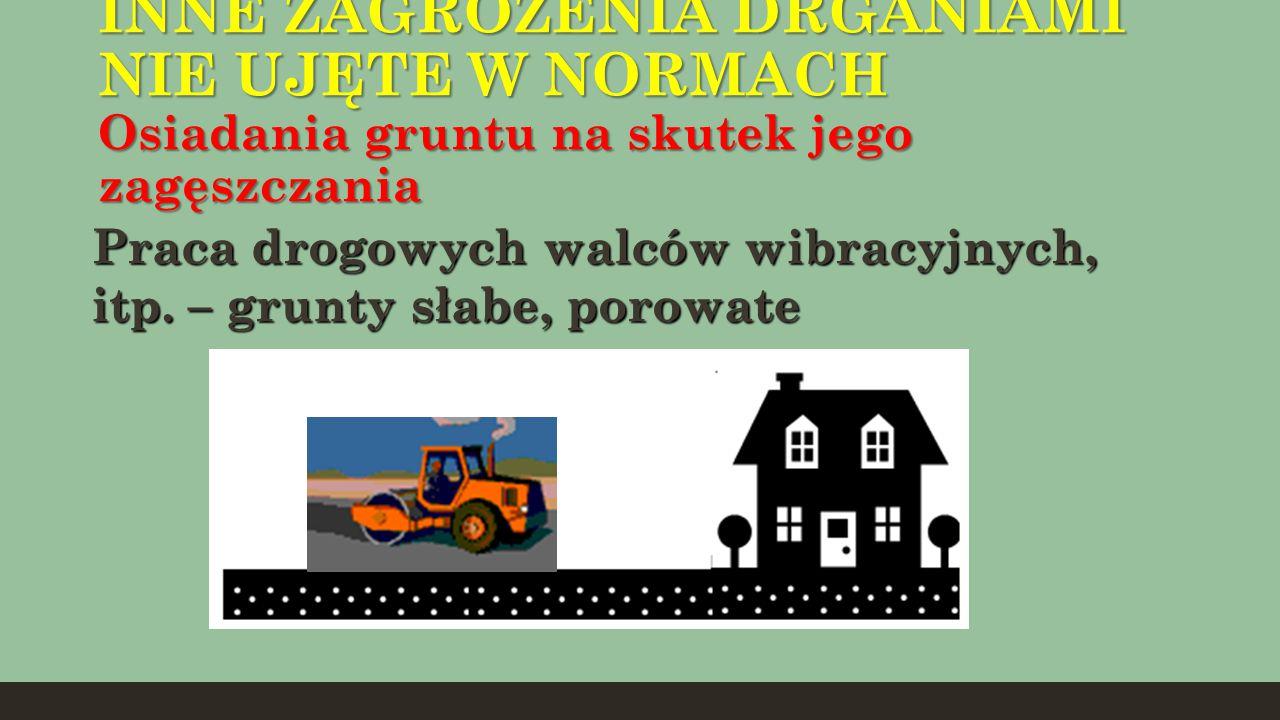 INNE ZAGROŻENIA DRGANIAMI NIE UJĘTE W NORMACH Osiadania gruntu na skutek jego zagęszczania Praca drogowych walców wibracyjnych, itp. – grunty słabe, p
