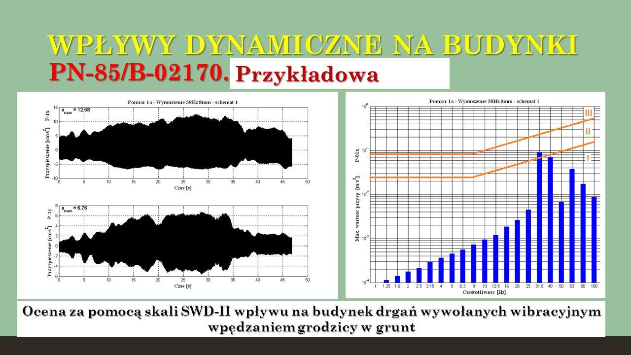 WPŁYWY DYNAMICZNE NA BUDYNKI PN-85/B-02170. Przykładowa ocena Ocena za pomocą skali SWD-II wpływu na budynek drgań wywołanych wibracyjnym wpędzaniem g