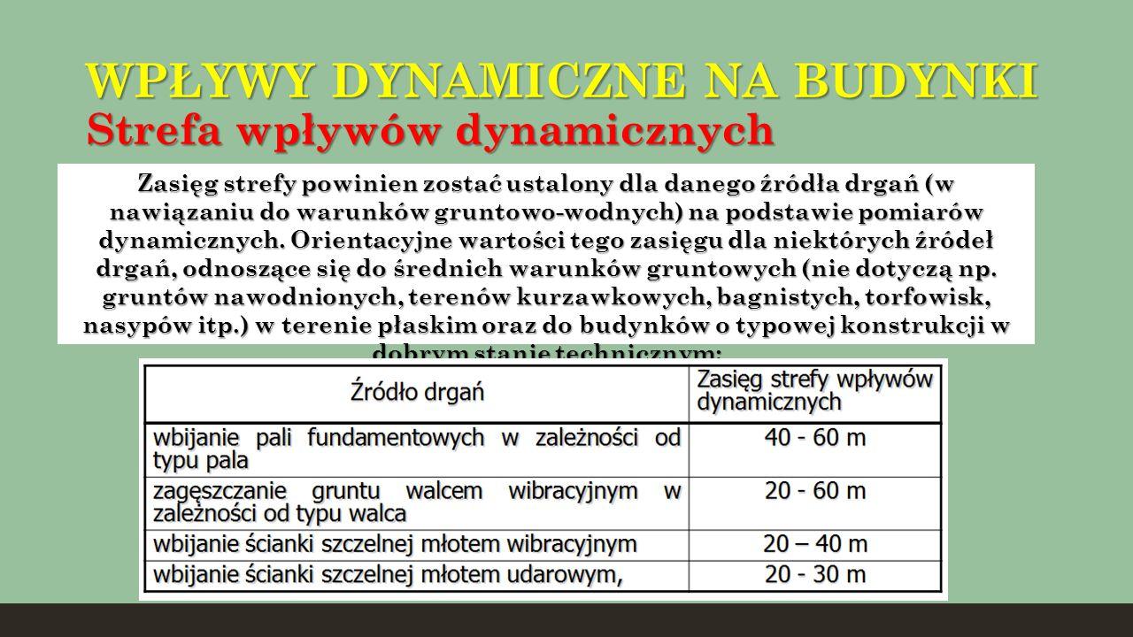 WPŁYWY DYNAMICZNE NA BUDYNKI Strefa wpływów dynamicznych Zasięg strefy powinien zostać ustalony dla danego źródła drgań (w nawiązaniu do warunków grun