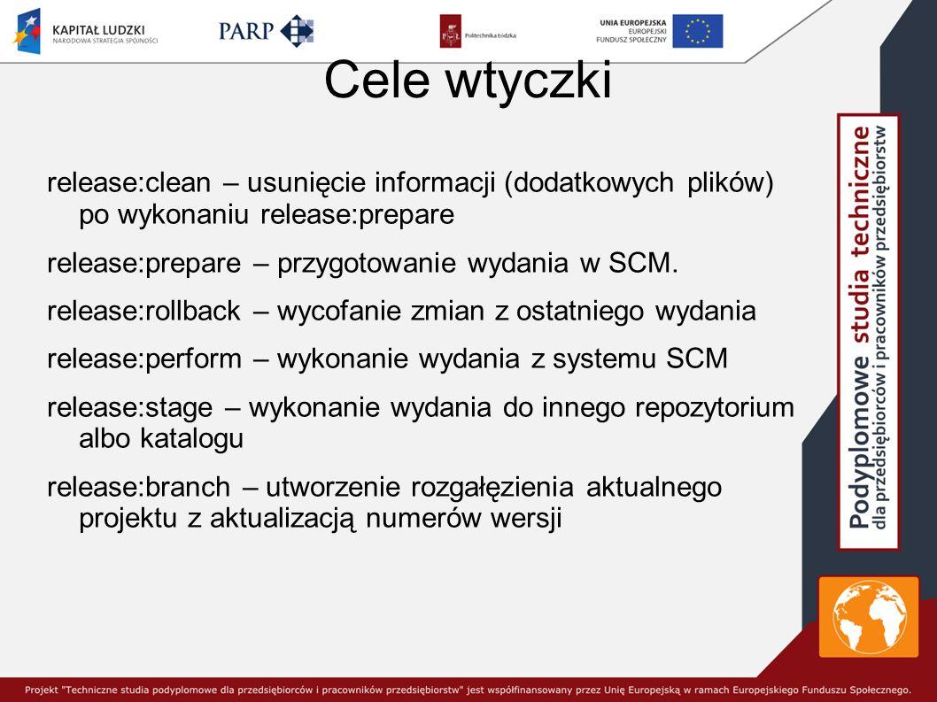 Cele wtyczki release:clean – usunięcie informacji (dodatkowych plików) po wykonaniu release:prepare release:prepare – przygotowanie wydania w SCM.