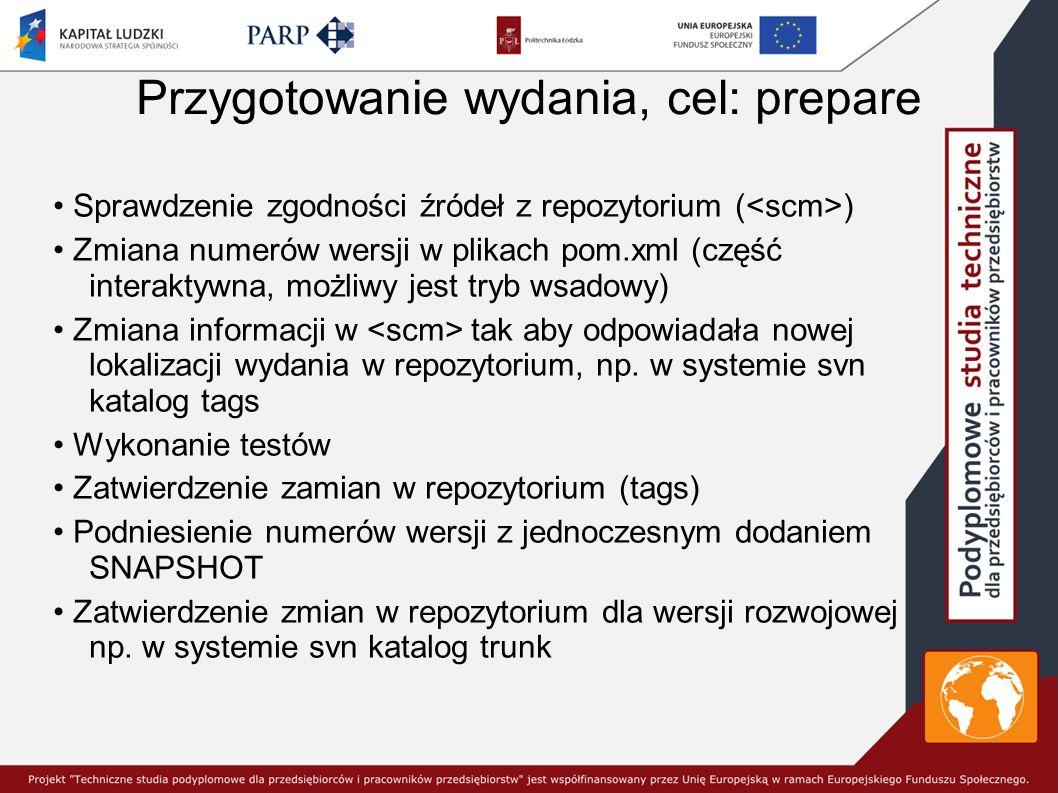 Przygotowanie wydania, cel: prepare Sprawdzenie zgodności źródeł z repozytorium ( ) Zmiana numerów wersji w plikach pom.xml (część interaktywna, możliwy jest tryb wsadowy) Zmiana informacji w tak aby odpowiadała nowej lokalizacji wydania w repozytorium, np.