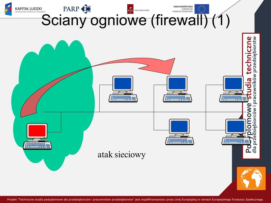 Sciany ogniowe (firewall) (1) atak sieciowy