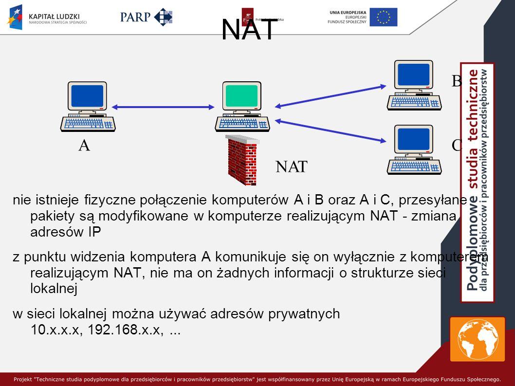 NAT nie istnieje fizyczne połączenie komputerów A i B oraz A i C, przesyłane pakiety są modyfikowane w komputerze realizującym NAT - zmiana adresów IP z punktu widzenia komputera A komunikuje się on wyłącznie z komputerem realizującym NAT, nie ma on żadnych informacji o strukturze sieci lokalnej w sieci lokalnej można używać adresów prywatnych 10.x.x.x, 192.168.x.x,...