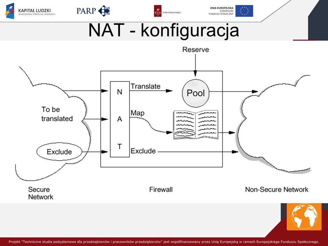 NAT - konfiguracja