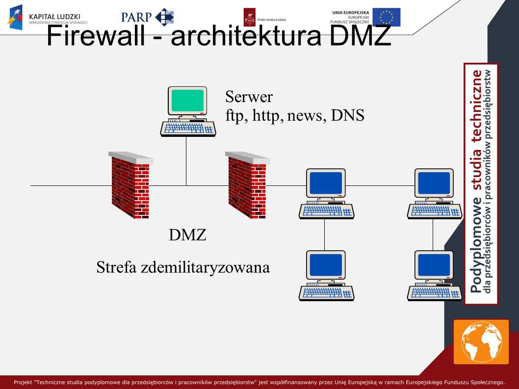 Firewall - architektura DMZ DMZ Strefa zdemilitaryzowana Serwer ftp, http, news, DNS