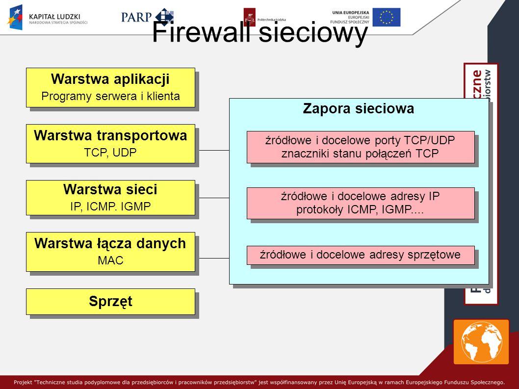 Zapora sieciowa Firewall sieciowy Warstwa aplikacji Programy serwera i klienta Warstwa aplikacji Programy serwera i klienta Warstwa transportowa TCP, UDP Warstwa transportowa TCP, UDP Warstwa sieci IP, ICMP.