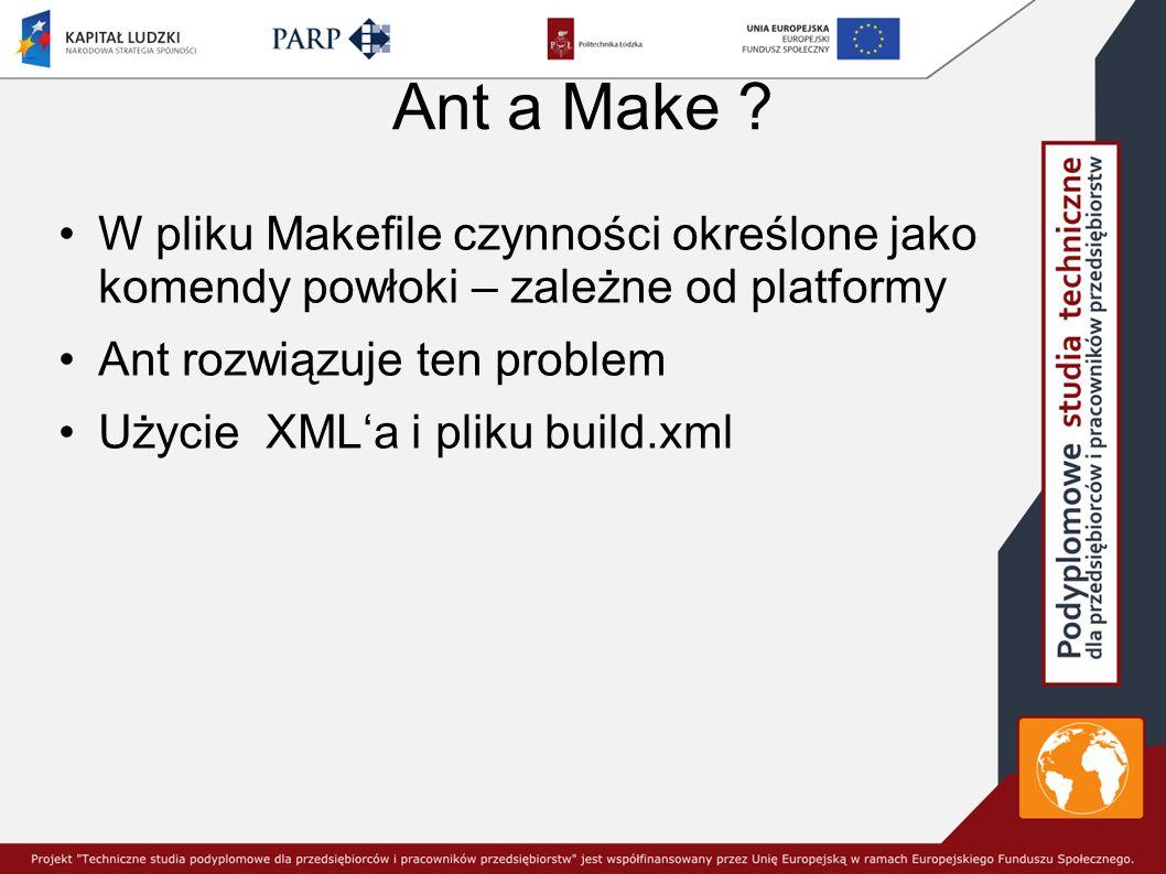 Ant a Make .
