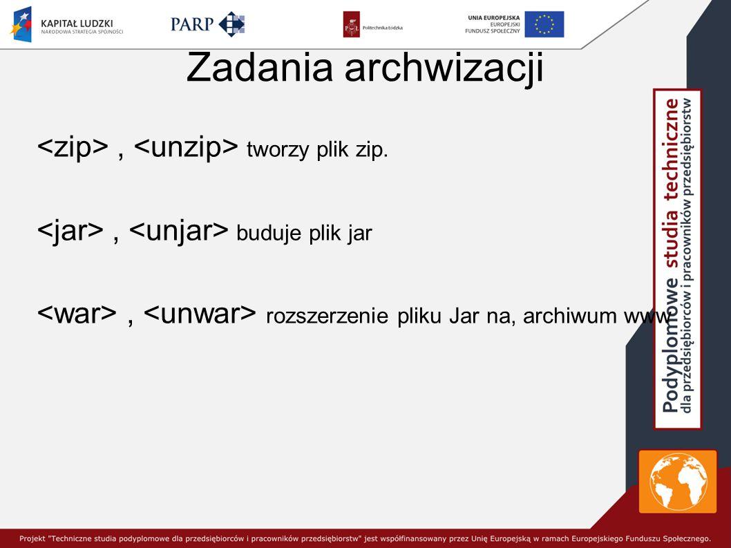 Zadania archwizacji, tworzy plik zip., buduje plik jar, rozszerzenie pliku Jar na, archiwum www