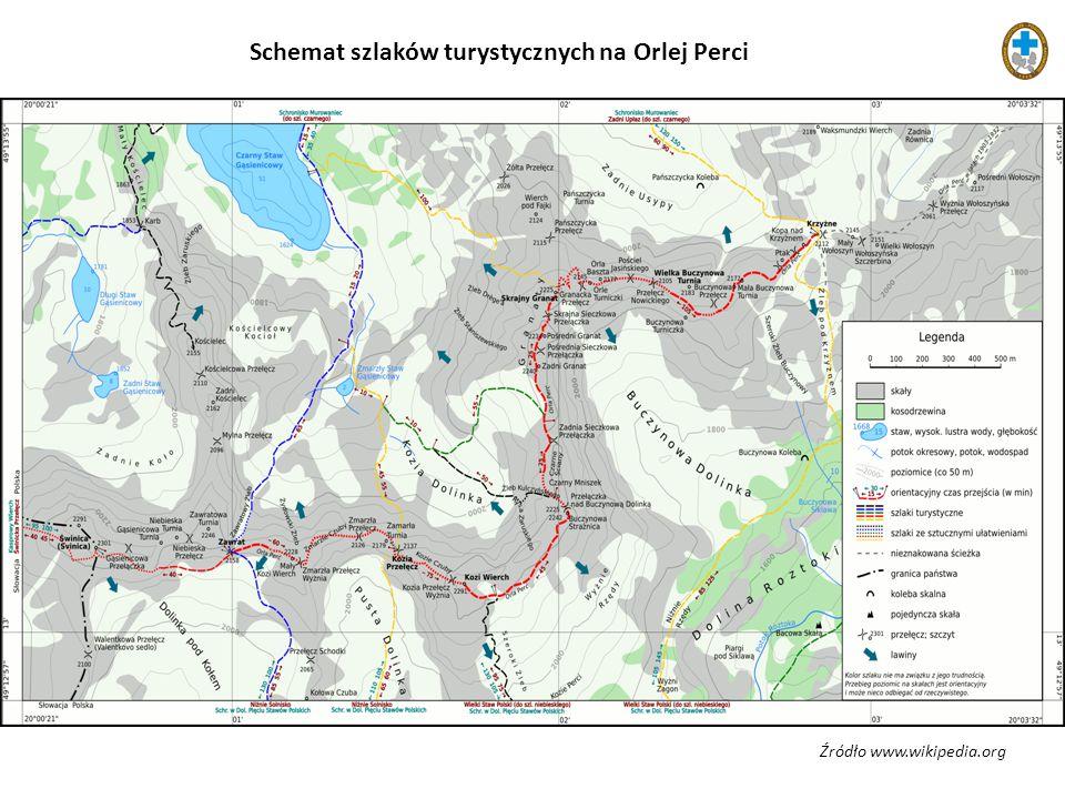 Schemat szlaków turystycznych na Orlej Perci Źródło www.wikipedia.org