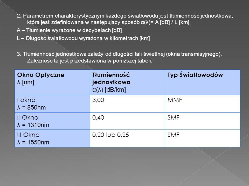2. Parametrem charakterystycznym każdego światłowodu jest tłumienność jednostkowa, która jest zdefiniowana w następujący sposób α(λ)= A [dB] / L [km].