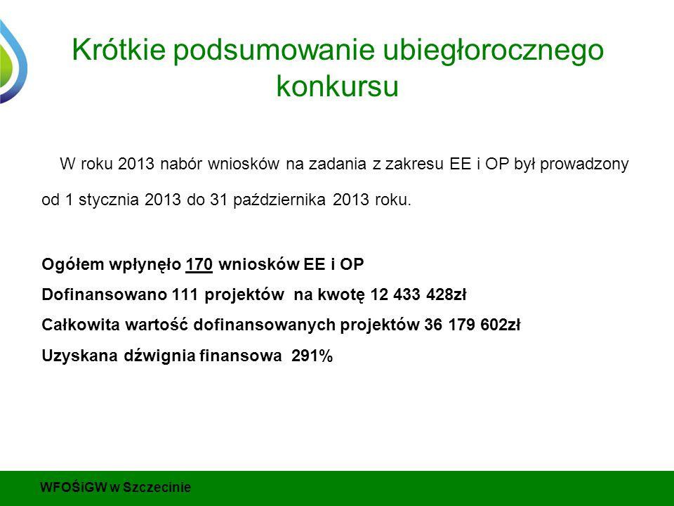 Krótkie podsumowanie ubiegłorocznego konkursu W roku 2013 nabór wniosków na zadania z zakresu EE i OP był prowadzony od 1 stycznia 2013 do 31 października 2013 roku.
