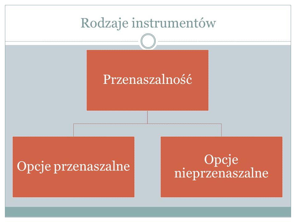 Rodzaje instrumentów Przenaszalność Opcje przenaszalne Opcje nieprzenaszalne