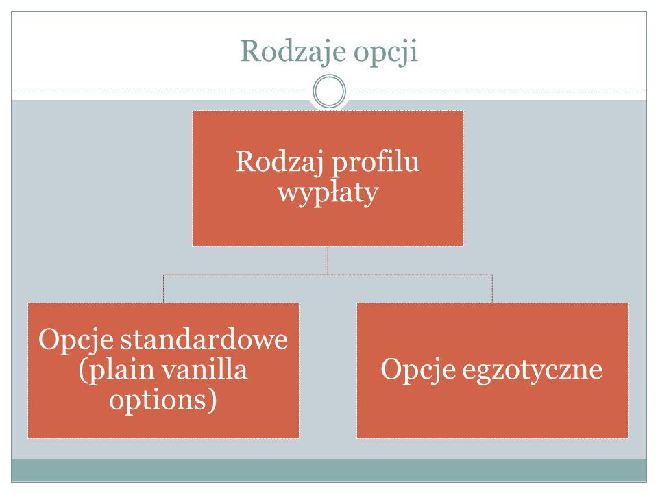 Rodzaje opcji Rodzaj profilu wypłaty Opcje standardowe (plain vanilla options) Opcje egzotyczne