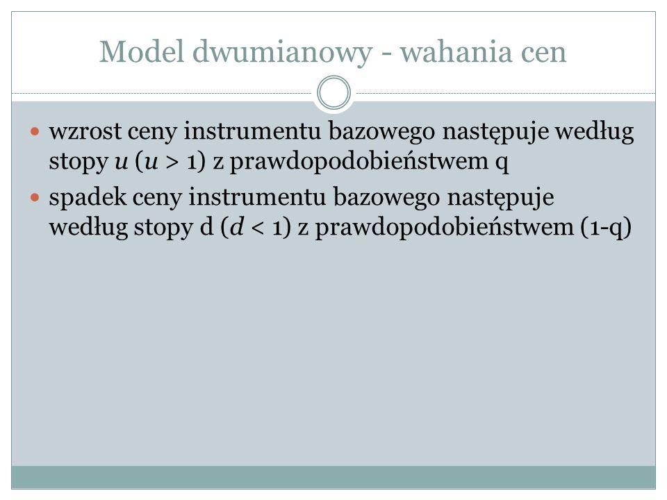 Model dwumianowy - wahania cen wzrost ceny instrumentu bazowego następuje według stopy u (u > 1) z prawdopodobieństwem q spadek ceny instrumentu bazow