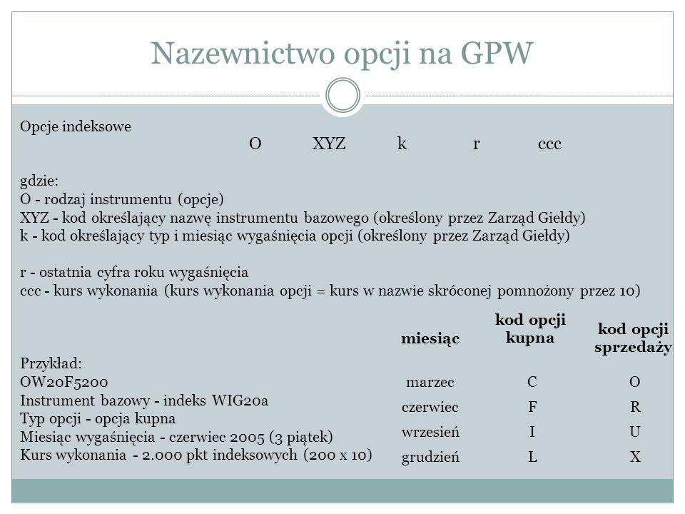 Nazewnictwo opcji na GPW OXYZkrccc miesiąc kod opcji kupna kod opcji sprzedaży marzec C O czerwiec F R wrzesień I U grudzień L X Opcje indeksowe gdzie