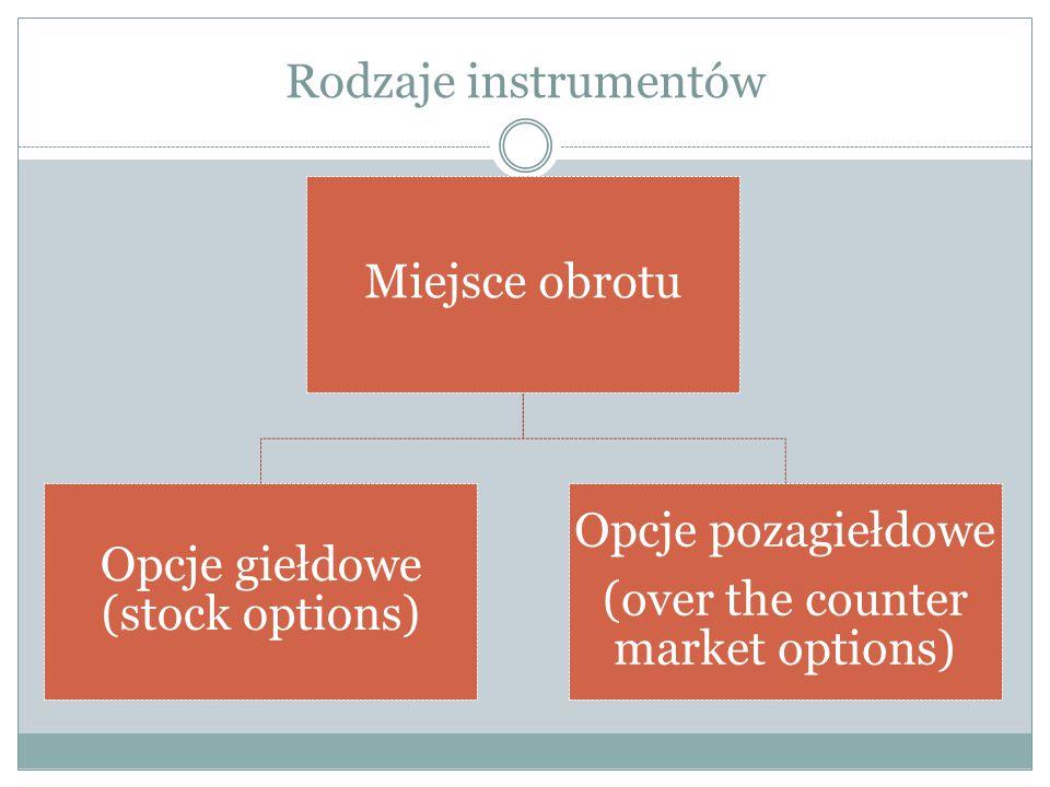 Rodzaje instrumentów Miejsce obrotu Opcje giełdowe (stock options) Opcje pozagiełdowe (over the counter market options)